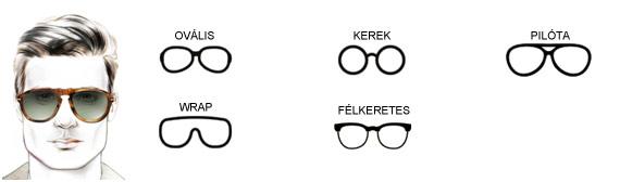Férfi napszemüveg szögletes archoz