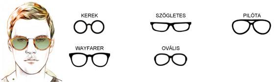 Férfi napszemüveg ovális archoz