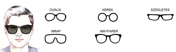 Férfi napszemüveg kerek archoz